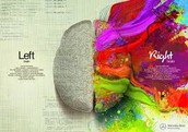 the right hemisphere of your brain defintion