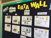 Lida Hooe Classroom Data