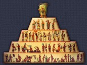 Aztec Society Structure
