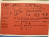 Ordering Fractions Anchor Chart