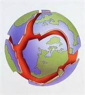 Specialized Plate Tectonics