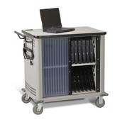 Computer Cart Availability