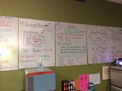 Anchor charts in 5th Grade