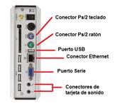 PUERTO DE COMUNICACION