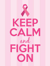 Fact's about Breast Cancer