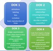 DOK Activity Ideas