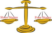Balance Scale of Free States and Slave States