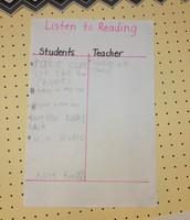 Student created I-charts