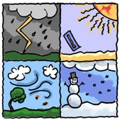 Weather/Climate