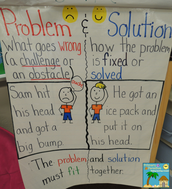 Story Problem and Solution Anchor Chart
