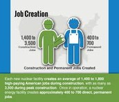 Nuclear Energy Pros
