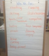 grade 1 brainstorming ideas about identity