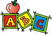 ABC's of Student Success