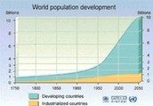 Limited resources equals global overshoot