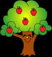 Babysitter Phone Tree
