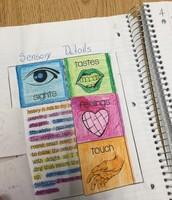 Mrs. Melton's Interactive Notebooks