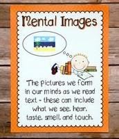 Creating a Mental Image