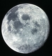 Basic Facts About The Moon