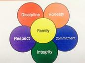 RSBA Core Values