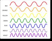 Wave Colors