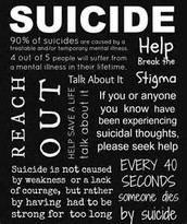 On average, 1 person commits suicide every 16.2 minutes.