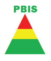 Refresher- What is PBS?