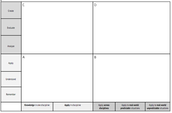 Rigor, Relevance Lesson Plan Template