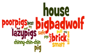 Thinking out loud, with a word cloud!