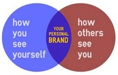 About Personal Branding