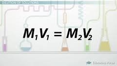 how to make a 1 40 dilution