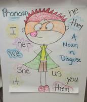 Pronouns - A Noun in Disguise!