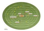 How cricket is played?