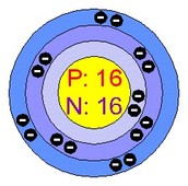 This is the Number of Protons, Neutrons, and Electrons Sulfur has
