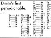 Dimitri's 1st periodic table