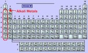 A description of a Alkali Metal