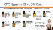 Essential Oil vs OTC Drugs