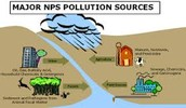 Nonpoint Source Pollution Materials