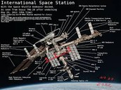 the making of iss