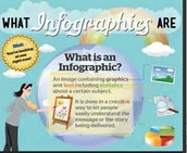 Infographics as a Creative Assessment Tool