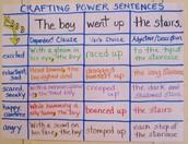 Power Sentences