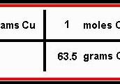 Mole to mole conversions
