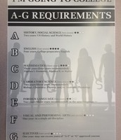 A-G minimum CSU and UC requirements