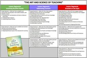 The Art and Science of Teaching Design Question Review