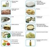 TCS Foods