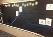 Interactive Plot Line