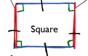 and a square has four congruent sides and four right angles