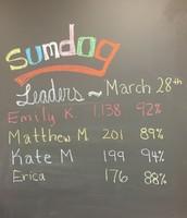 Sumdog Leaders March 28th