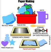 make paper at home