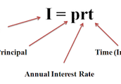simple interest and credit