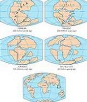 sea-floor spreading helps scientists explain continental drift